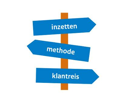 Inzetten methode klantreis